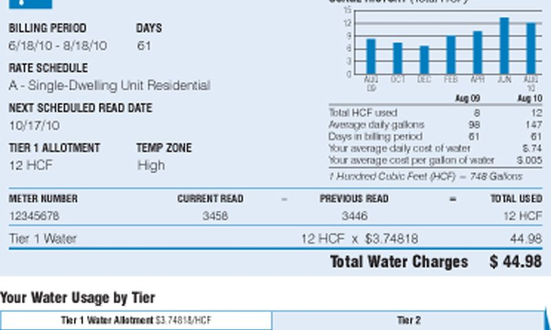 high water bill